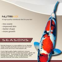 NutriKoi Seasons 15kg 6mm